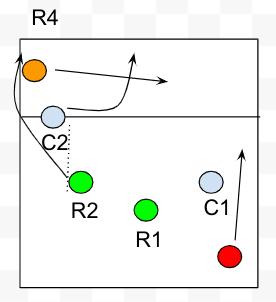 Rotacion R4 voleibol