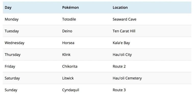 pokemon-sun-moon-island-scan-melemele-island