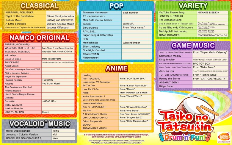 Taiko No Tatsujin: Drum 'N' Fun! Track List