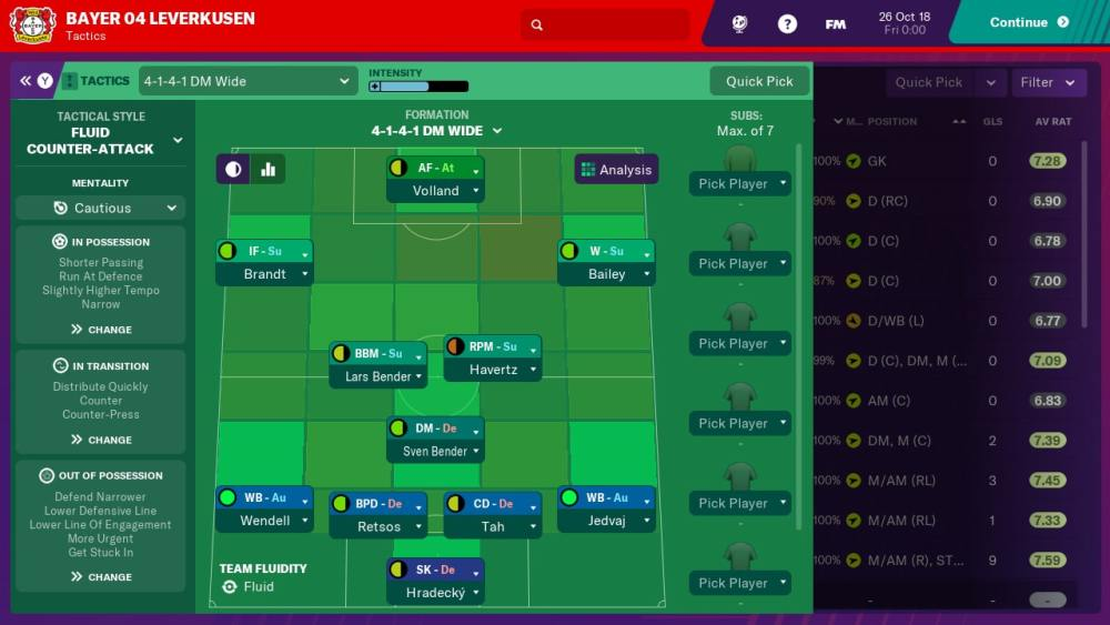 Football Manager 2019 Touch Review Screenshot 1