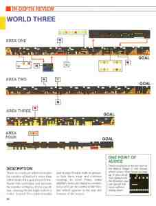 Official Nintendo Player's Guide Pg 34