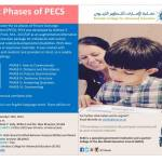 Picture Exchange Communication System (PECS) Workshop