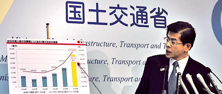 2015年經常帳戶盈餘,5年來首次增加 | Nippon.com