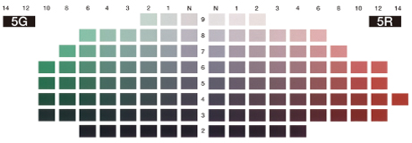 Munsell Specificationknowledge On Color And LightNIPPON