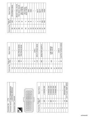 Nissan Rogue Service Manual: CVT control system  Wiring diagram  Transaxle & Transmission