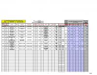 nirpcstipadministrativemodificationnotificationjan20122