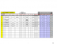 nirpcstipadministrativemodificationnotificationnov2011_1