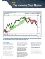 Market Data - Nirvana Systems Inc