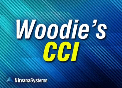 Woodie's CCI