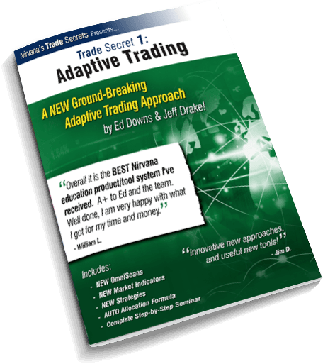 Trade Secrets 1: Adaptive Trading Mailer