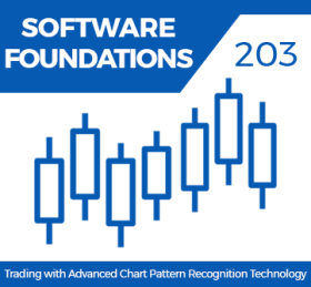 Nirvana Systems Software Foundations Training  Trading With Advanced Chart Patterns