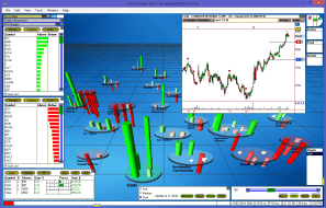 The VisalTrader trading platform uses patented 3D heads up technology to deliver profitable trade ideas to you before the market moves, in any market conditions. Use the built-in trade ideas market scanner to find profitable trade candidates every day.