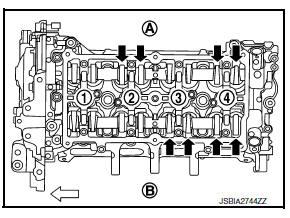 Nissan Sentra Service Manual Camshaft Valve Clearance