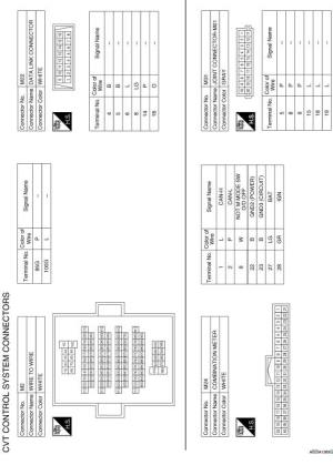 Nissan S B30 Wiring Diagram  Wiring Diagram And Schematics