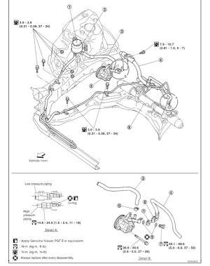 Power steering leak  Nissan Murano Forum