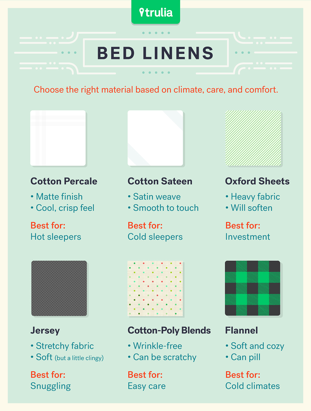 how to buy bed sheets