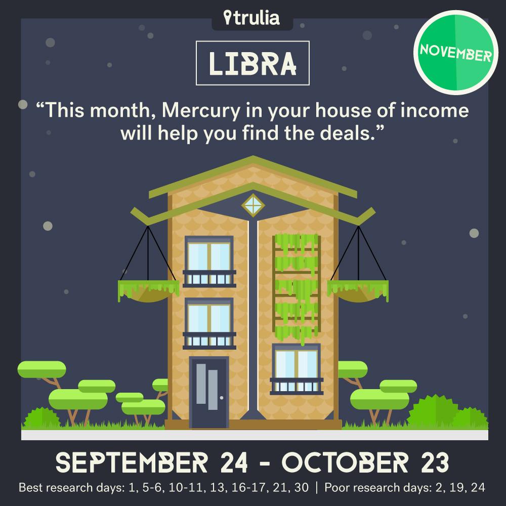 November Money Horoscope Libra