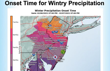 N.J. weather when will the snow start, begin