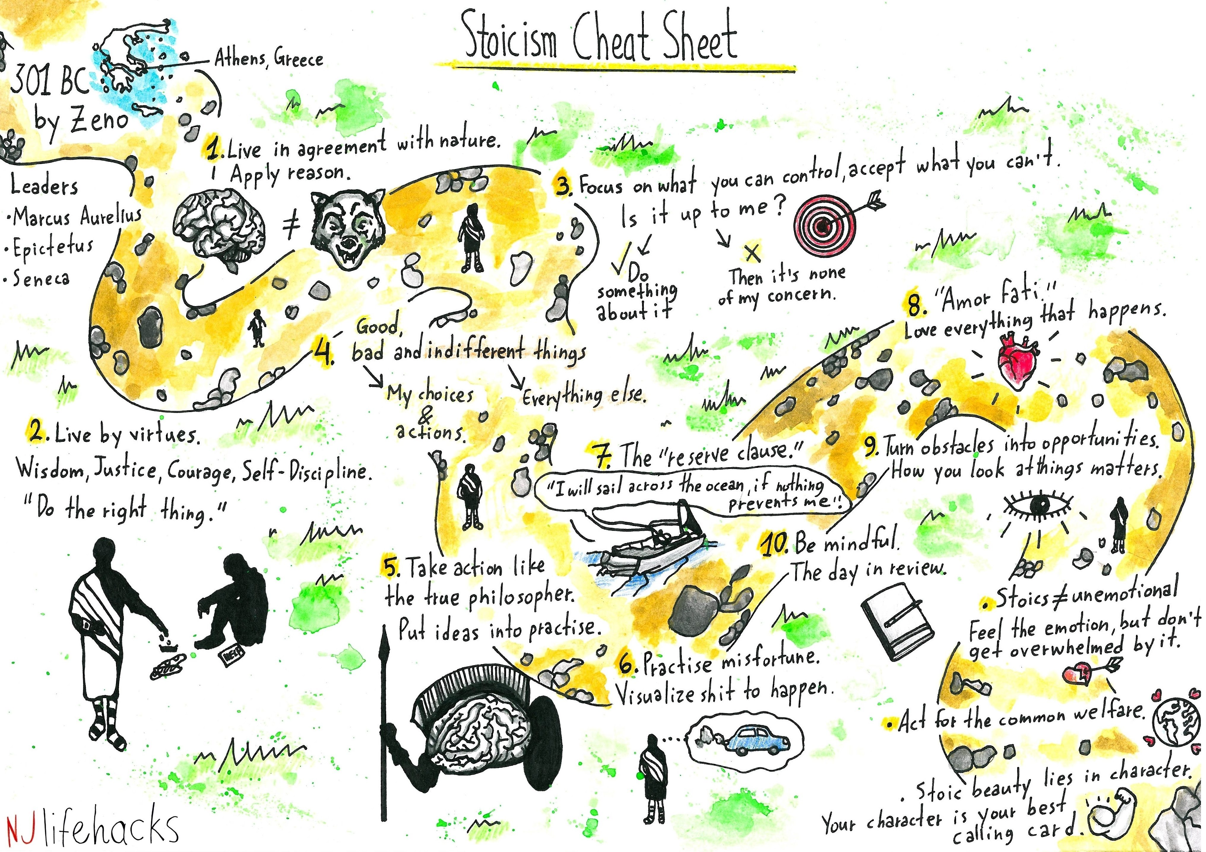 What Is Stoicism The Stoicism Cheat Sheet Image Stoicism