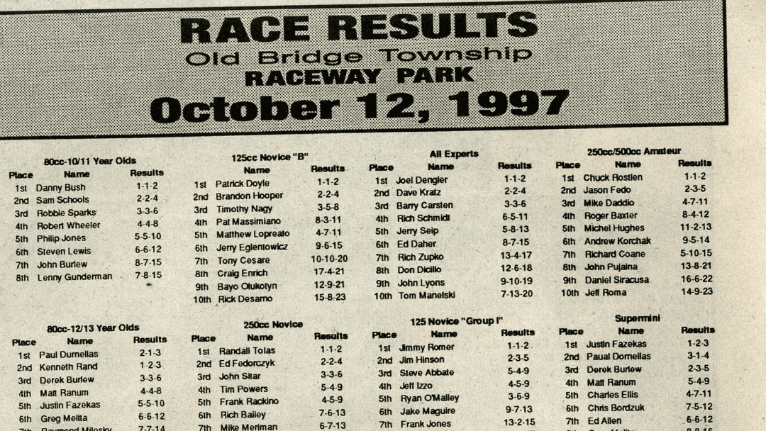 Raceway Park Results from 10/12/97