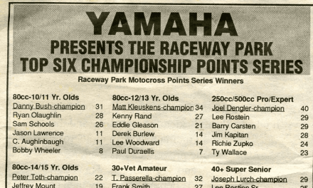 Raceway Park Final TRack POints 1997