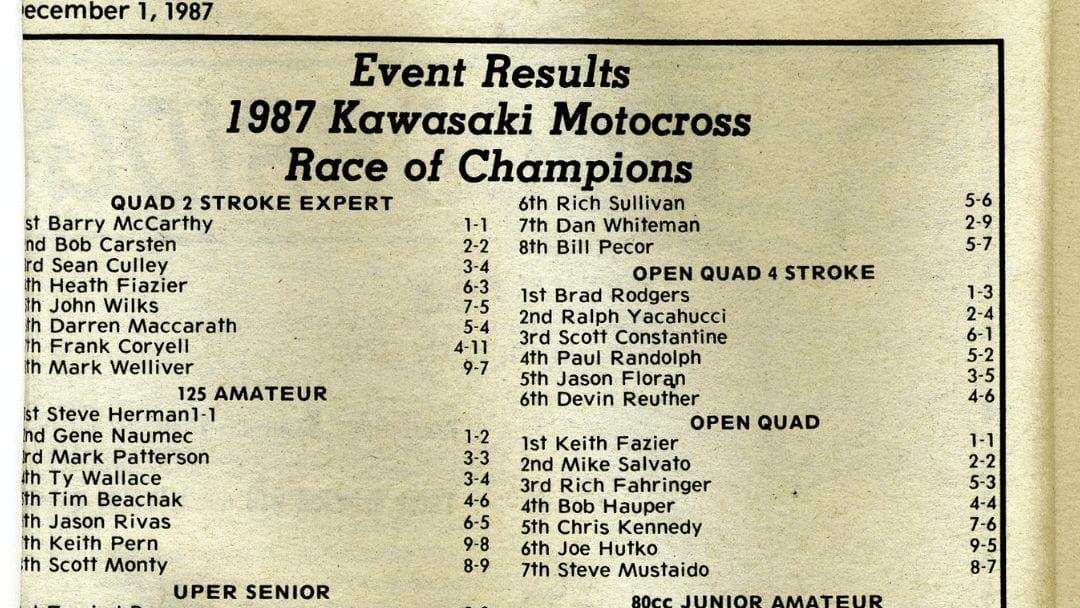 Results Flashback…KROC 1987