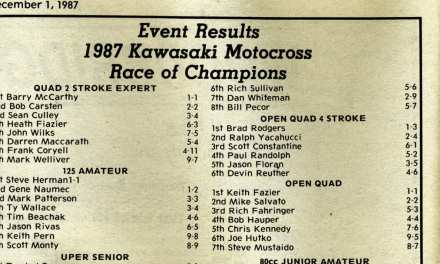 Results Flashback…KROC 1987