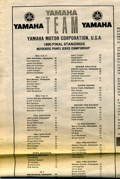 Results Flashback…RPMX Final Points Standings 1990