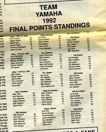 RPMX Final Points Standings 1992