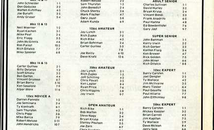 RPMX Results 9/23/90