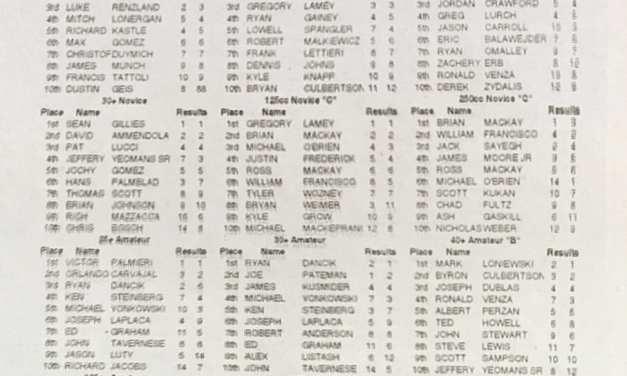 Raceway Park Results 5/22/05