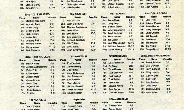Raceway Park Results 6/29/97