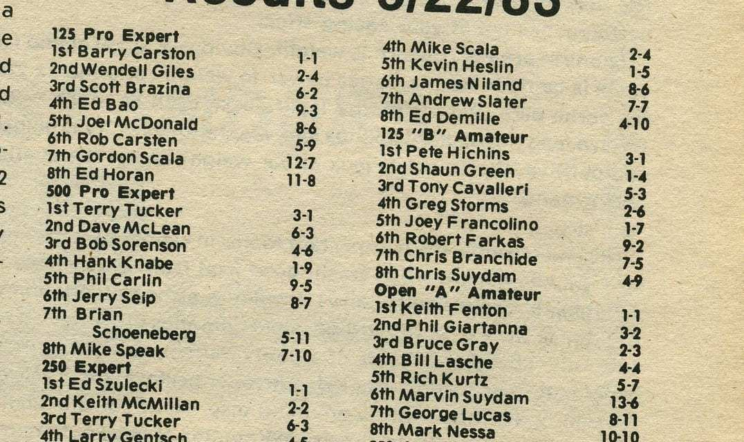 Raceway Park Results – May 22, 1983