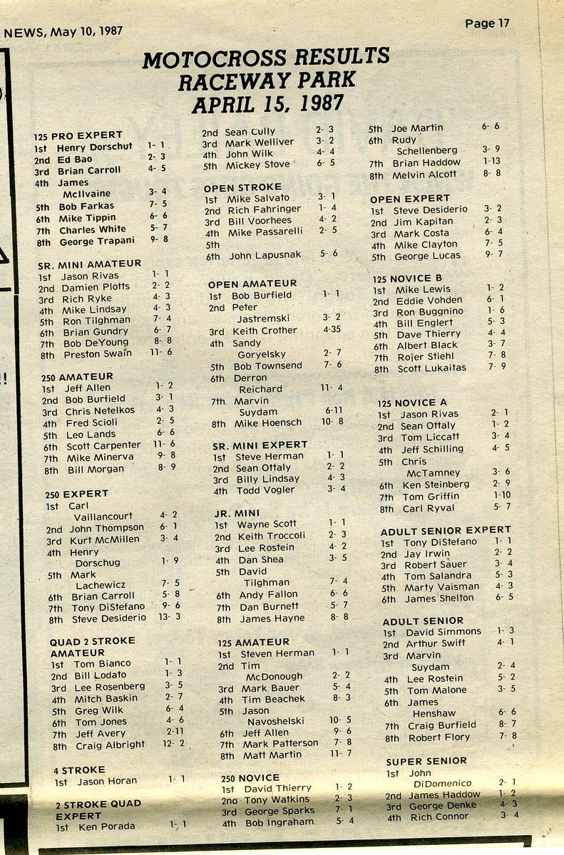 Raceway Park Results 4/15/87