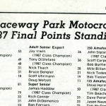 Raceway Park Final Points Standings 1987
