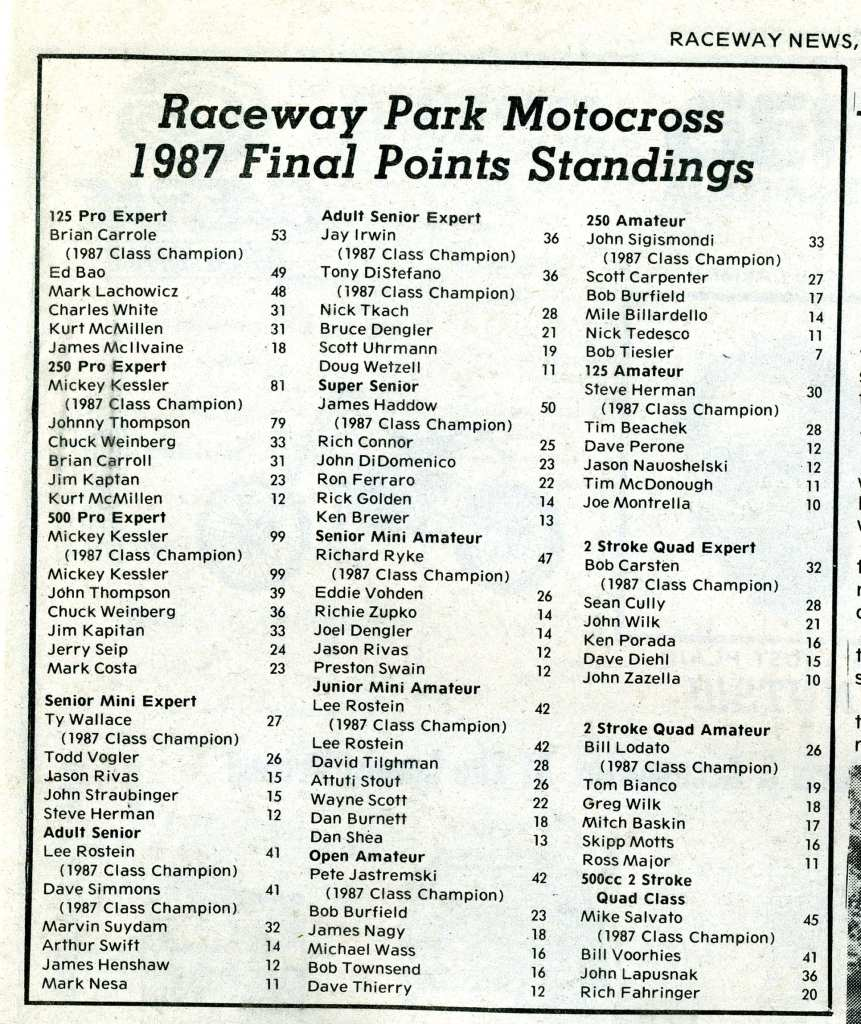 rpmx points final points standings 1987