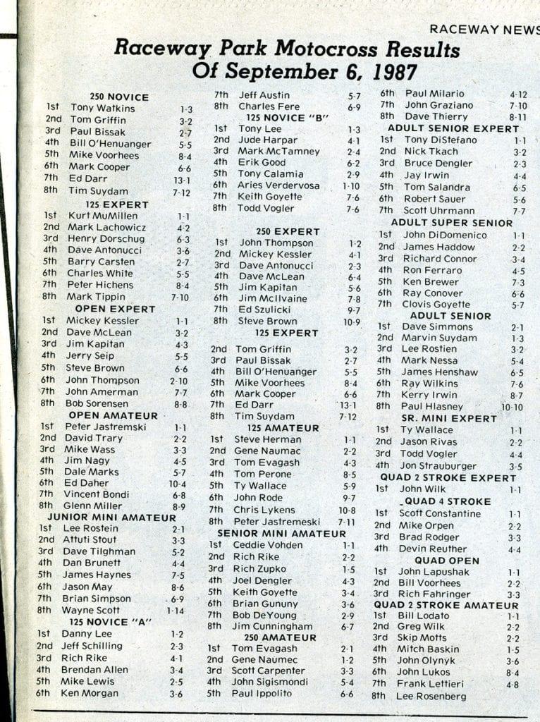 raceway park results 9/6/98