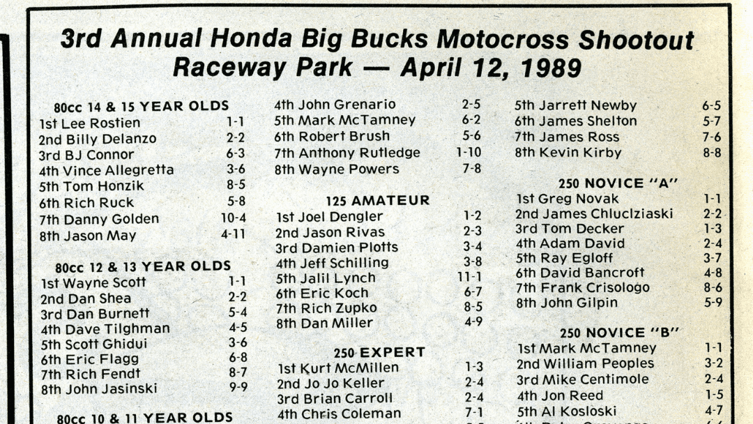 Raceway Park Results from 4/12/89