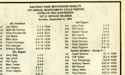 Raceway Park Vet & Vintage Reunion Results – 9/5/93