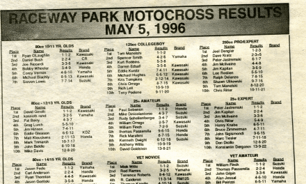 Raceway Park Results from 5/5/96