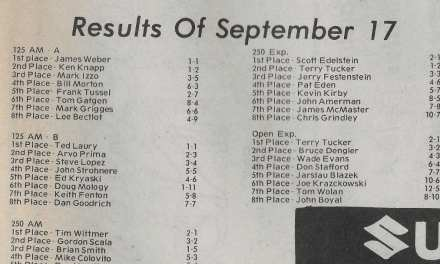 RACEWAY PARK RESULTS FROM 9/17/78