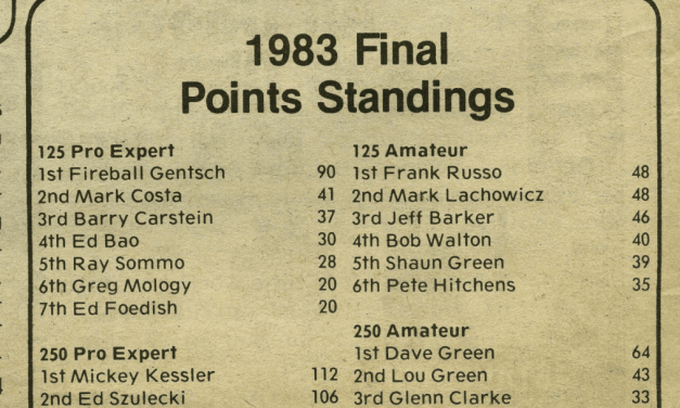 Raceway Park Final Points Standings – 1983