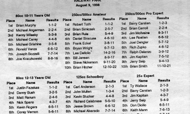 Raceway Park Results from 8/9/98