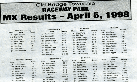 Raceway Park Results from 4/5/98