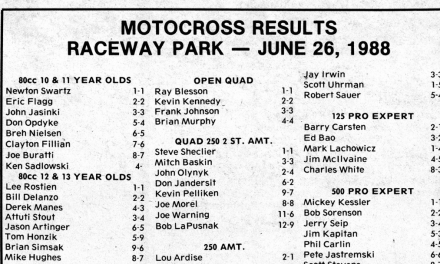 Raceway Park Results from 6/26/88