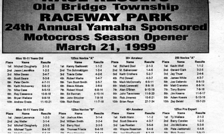 Raceway Park Motocross Results from 3/21/99