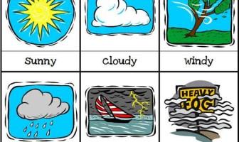Resimli İngilizce Hava Durumları (Weather)