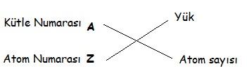 atom-kutle-numarasi