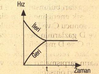 kimyasal-tepkime-denge-2