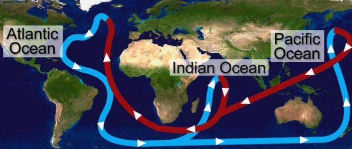 Okyanus Akıntıları